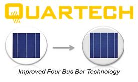 Quartech-Canadian-Solar