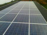 Zonnepanelen op het dak IJzendoorn